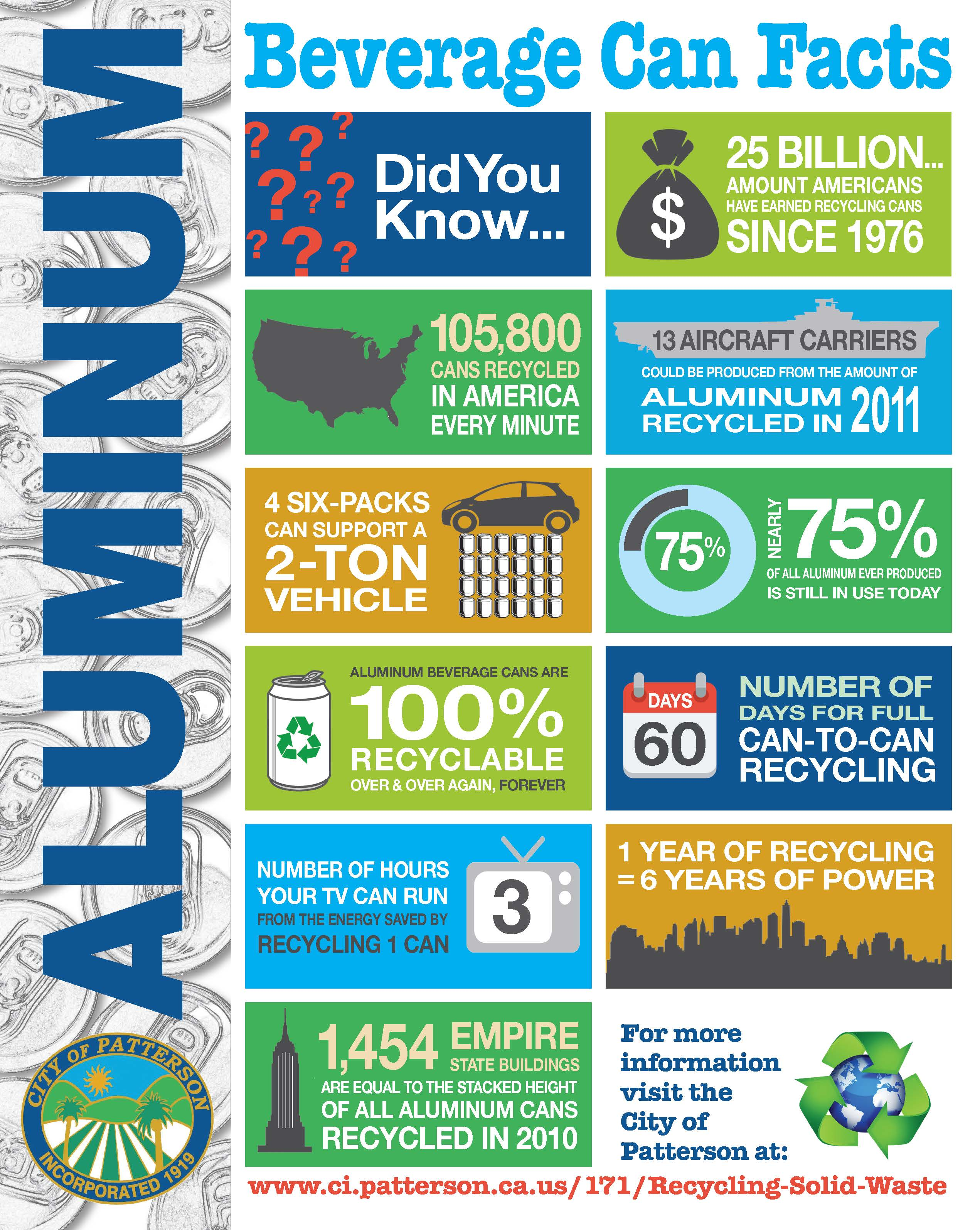 City of Patterson Aluminum can facts